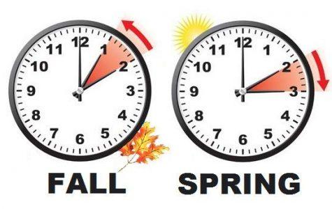 Kansas should opt out of daylight savings